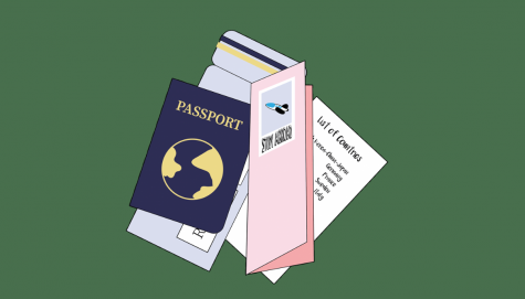 Five ways to prepare for study abroad trips